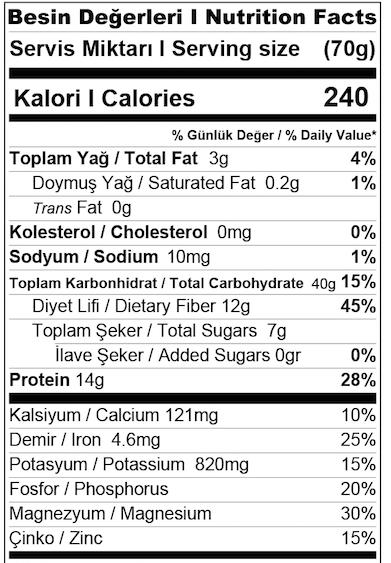 Ürünlerdeki kalorik içerik: bilmeniz gereken nedir